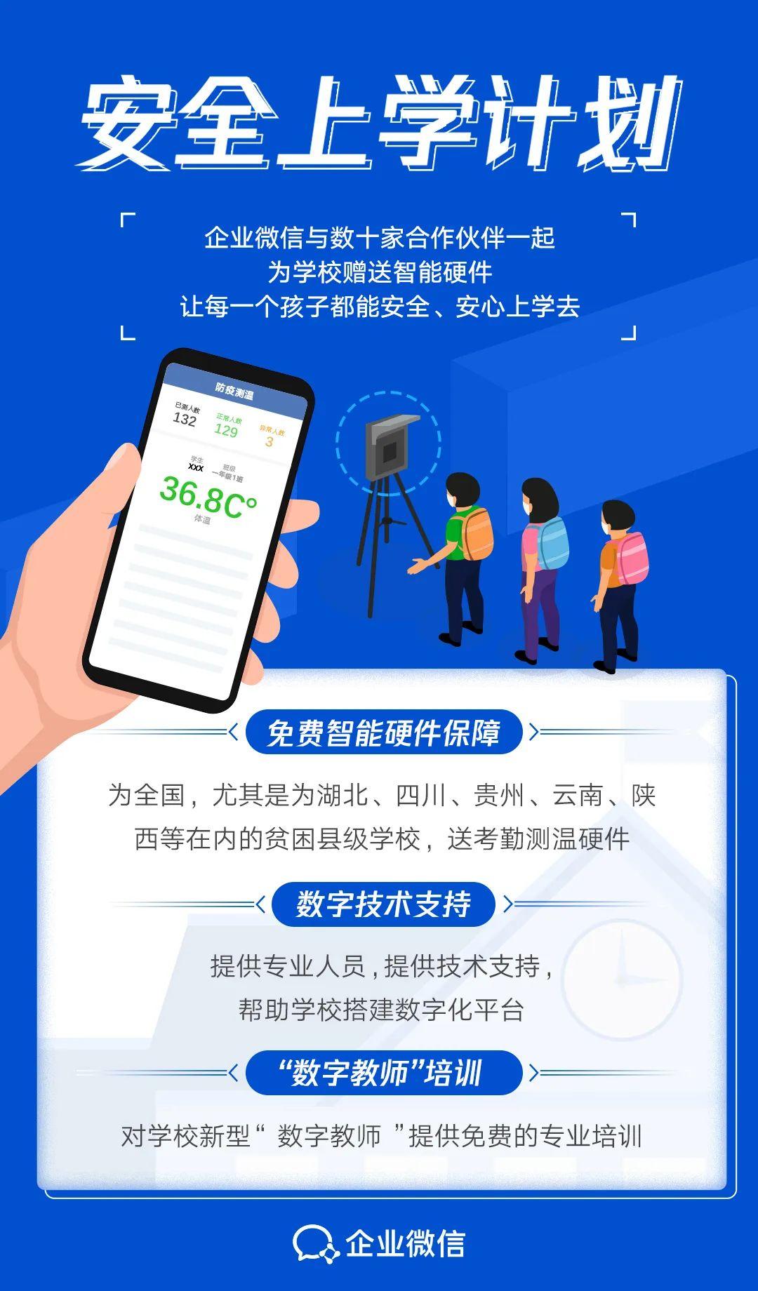 校长们注意了,企业微信免费赠送智能测温硬件