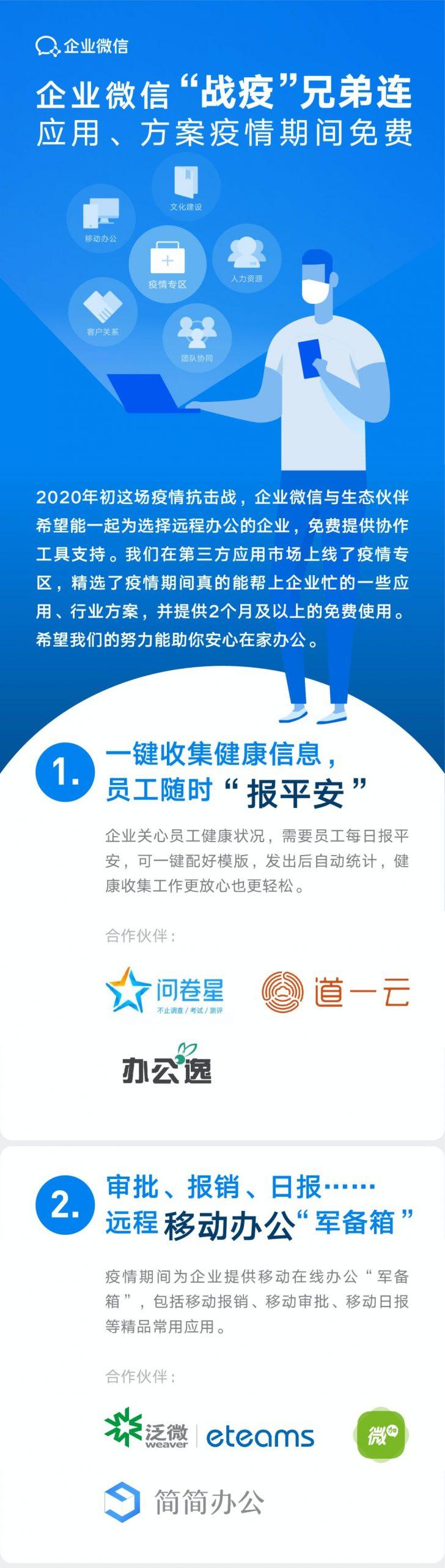 """免费应用、行业方案上架丨企业微信 """"战疫"""" 兄弟连"""